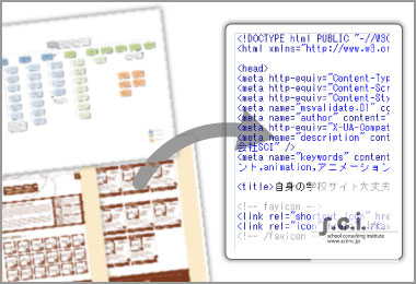 w3c web report cording