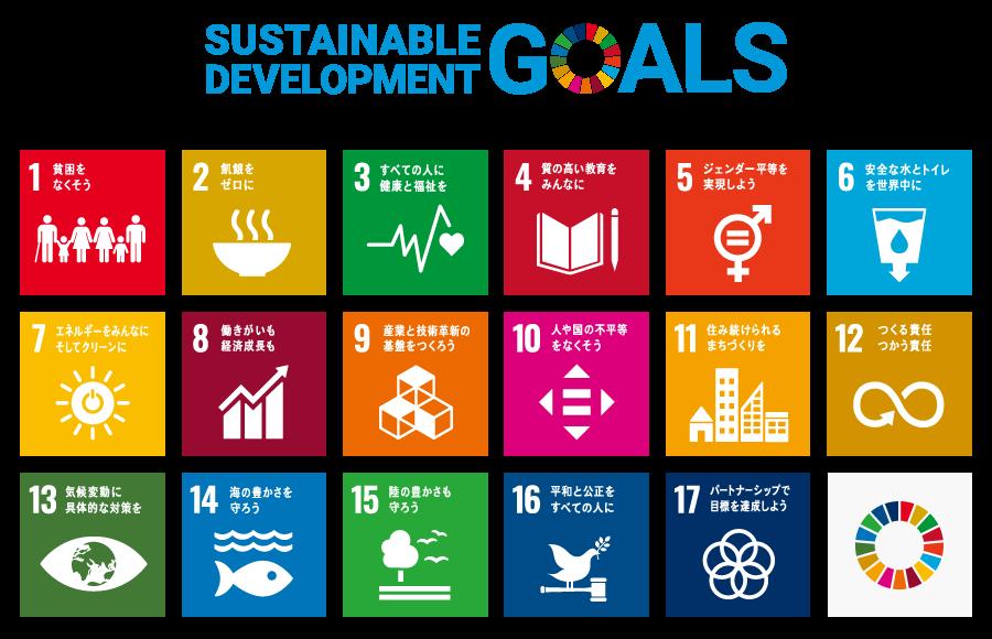 SDGs17項目